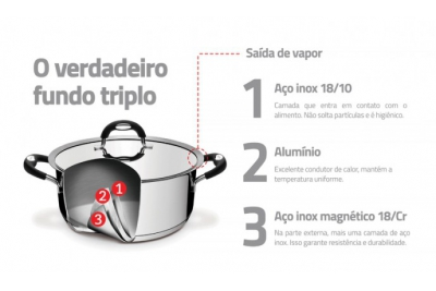 Tramontina Duo Silicone Ковш с крышкой 2,85 л. (подходит для индукционных плит) 62481/200