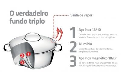 Tramontina Allegra Кастрюля, 7.5 литра, 62655/244 (подходит для индукционных плит)