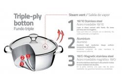 Tramontina Allegra Набор посуды 3 пр. 65660/024 (подходит для индукционных плит)